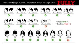 Keratin Hair Building Fiber Refill pictures & photos