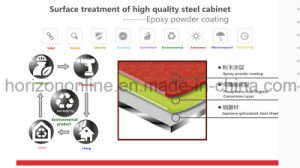 Steel Lateral Filing Cabinet with Japanese Galvanized Steel and Epoxy Powder Coating Finish for Italy Market pictures & photos