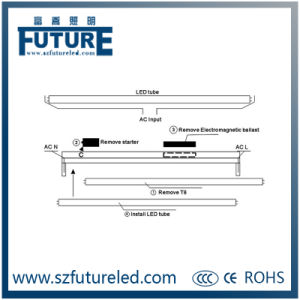 60/90/120cm T8 Emergency LED Tube Light with Built-in Lithium Battery pictures & photos