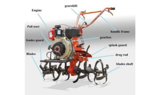 Multifunction Diesel Mini Rotary Tiller and Cultivator pictures & photos