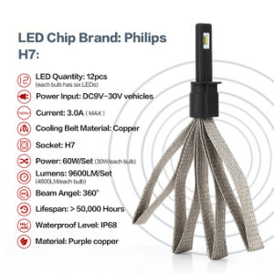 H7 30W Philips LED 4800lumens 6000k LED Headlight Conversion pictures & photos