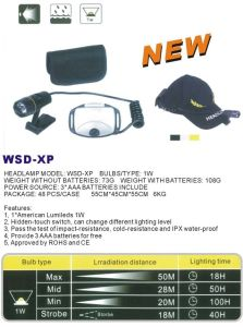 Bicycle Headlamp (WSD-XP)