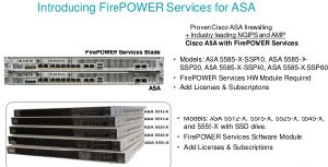 New Cisco (ASA5515-FPWR-K9) Next-Generation Firewall