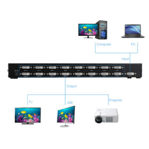 16 Channels DVI Kvm Switch 16 Ports DVI Splitter pictures & photos