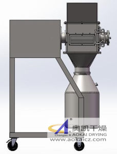 Bd Series Big Praticle and Small Particle Crusher pictures & photos