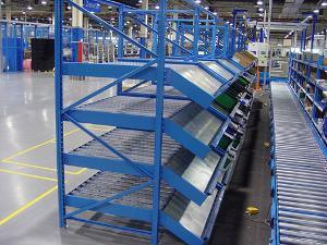 Mdium or Heavy Duty Flow-Through Rack for Warehouse Storage pictures & photos