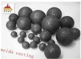 Specialized Forged Grinding Ball for Using in Cement