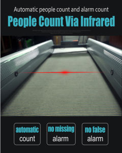 Multi Zone Walk Through Metal Detector Vo-1000A pictures & photos