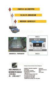 Truck Disc Premium Brake Pad 29202/29087/29253/29125/29030/29227/29228 pictures & photos