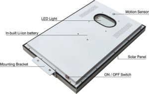 6W to 20W Integrated Solar LED Garden Light pictures & photos