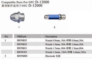 Compatible Parts for OTC D-12000