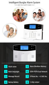 Factory OEM/ODM Auto Usage GSM Alarm System pictures & photos