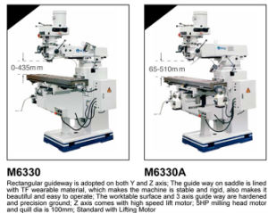 M Series Metal Universal Vertical Turret Milling Machine pictures & photos