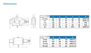 Ns - Wl2 Column Type Torque Sensor Load Cell pictures & photos