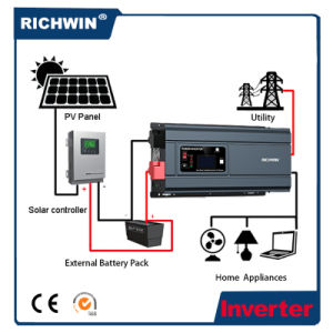 Hot 1kw~6kw DC-AC Low Frequency Pure Sine Wave Power Inverter pictures & photos