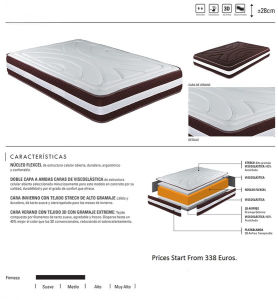 New Design Star Hotel Spring Mattress From China Factory