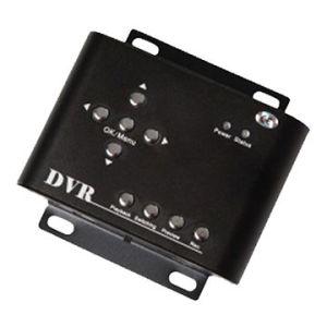 Mobile DVR for Home and Car Surveillance