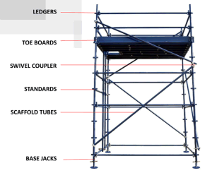 SGS Passed Safe Quick Stage Scaffolding for Construction pictures & photos