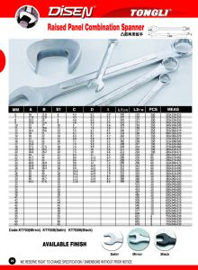 Competitive Price Rise Panel Heads Polished Combination Wrench pictures & photos