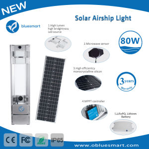 80W Solar LED Street Light with Motion Sensor pictures & photos
