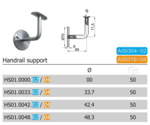 Simple Style Stainless Steel Bathroom Hardware (HS01.02/04) pictures & photos