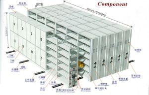 Mobile Shelving (LT-A) pictures & photos
