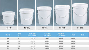 Round Plastic Barrel for Chemical Paint Packaging pictures & photos
