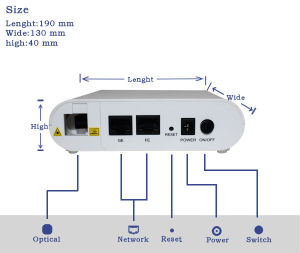 FTTH 1ge+1fe Gepon ONU Optical Network Unit pictures & photos