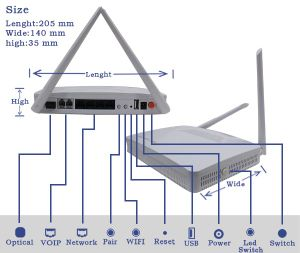 Gigabit Ethernet Passive Optical Access Terminal Gpon ONU pictures & photos