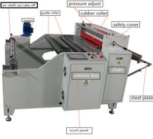 Microcomputer Ce Certificated Plastic Sheet Cutting Machine pictures & photos