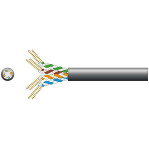 UTP Cat5e Outdoor PE Jacket Cable pictures & photos