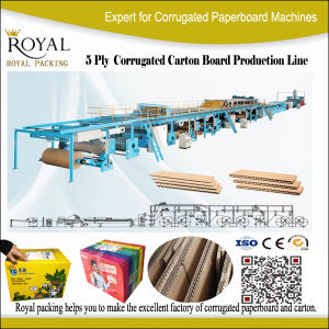Automatic 3, 5, 7 Ply Corrugated Cardboard Production Line pictures & photos
