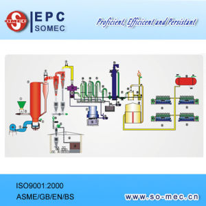 Biomass Gasification Power Plant Equipment Supplier pictures & photos