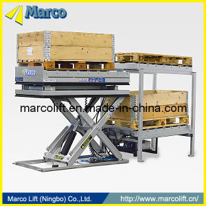 Marco Pallet Handler Scissor Lift Table with CE Approved pictures & photos