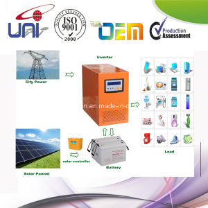 Solar Panel Battery Inverter UPS pictures & photos