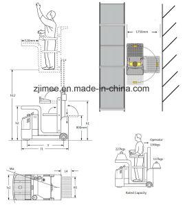 Medium Level Electric Order Picker pictures & photos