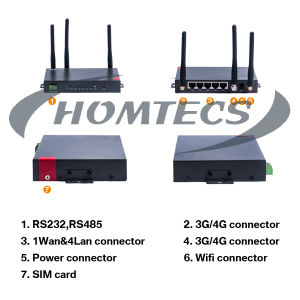450MHz 800MHz CDMA Router Ethernet Port RS232 RS485 for Pipe Monitoring (H50series)