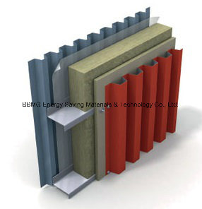 Curtain Wall Facade Thermal Insulation Rock Wool (Building Insulation) pictures & photos