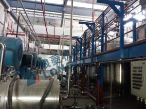 Nano Materials Production Line& Bead Mill Turnkey Project pictures & photos
