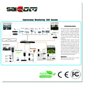 Saicom(SCHG2-21612) Multi-optical 12+16ports Gig SFP slots Unmanaged Ethernet Switch pictures & photos