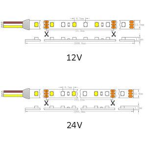 Epistar 2835 Variable White Color 120LEDs/M 19.2W/M LED Strip pictures & photos