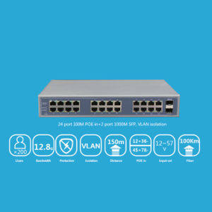 24 Port Reverse Poe Switch with 2 Fiber Uplink Port Gigabit pictures & photos