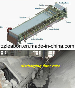 Good Quality Vacuum Belt Filter Press Machine pictures & photos