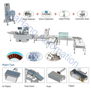 Factory Price for Automatic High Speed Checkweigher Machine pictures & photos