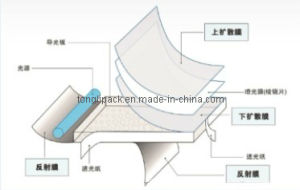 CPP Optical Protective Film