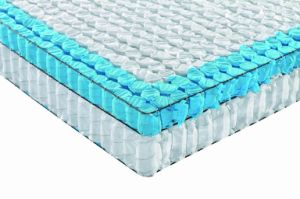 Double Layer Pocket Spring Units for Mattress pictures & photos