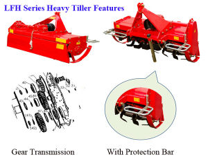 Supply 30-75HP Tractor Hitch Gearbox Heavy Rotary Tiller pictures & photos