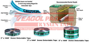 "Detectable Caution Tape-2"", 3"" and 6"" Wider pictures & photos"