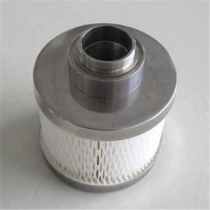 Stainless Steel Threaded Cartridge pictures & photos