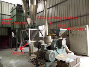 Acm Series Germany Technology Design Grinding Machine for Powder Coating pictures & photos
